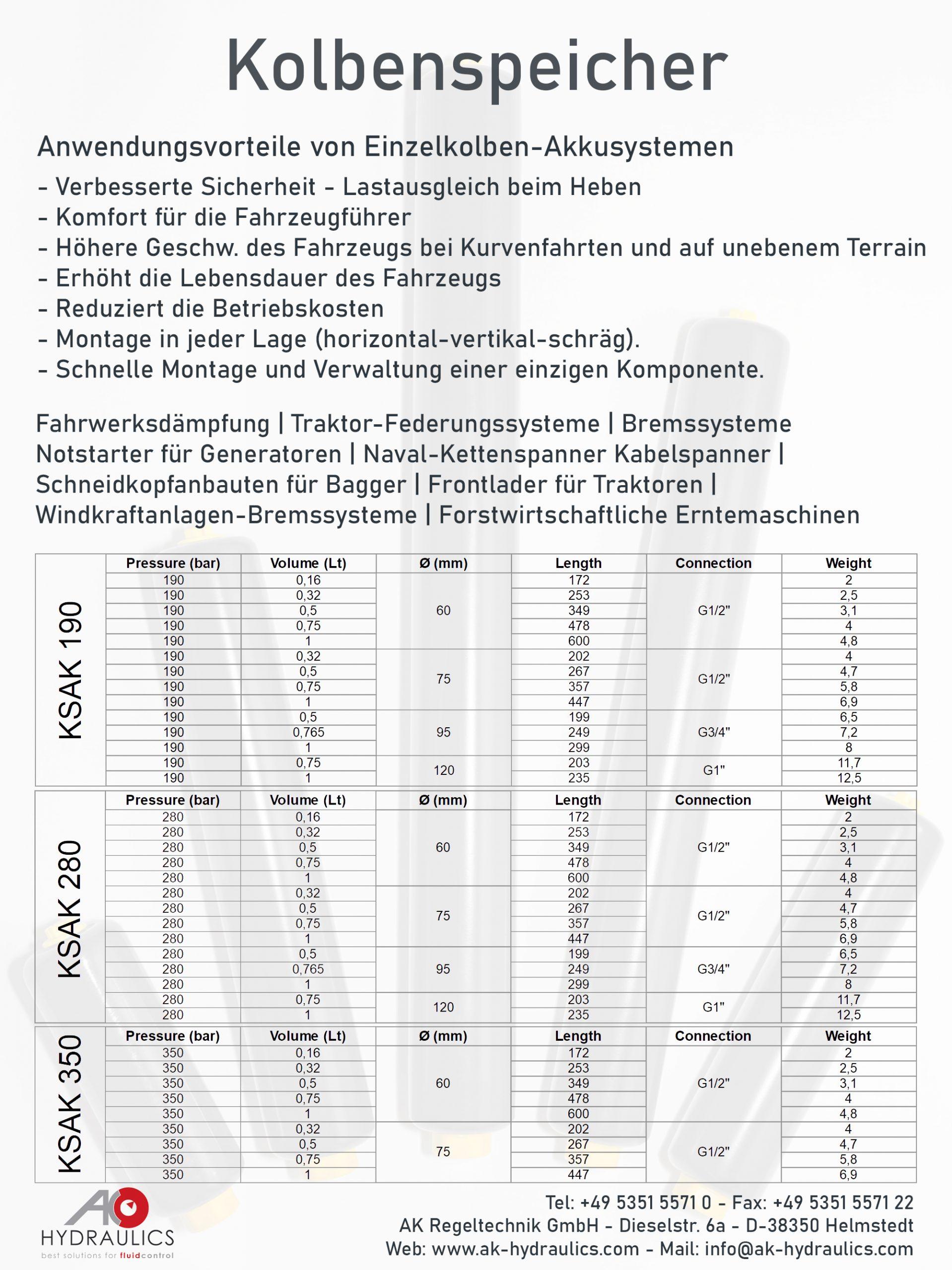 Kolbenspeicher – AK Regeltechnik – Piston Accumulators DE 4